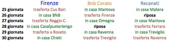corsa_salvezza_2014_silver
