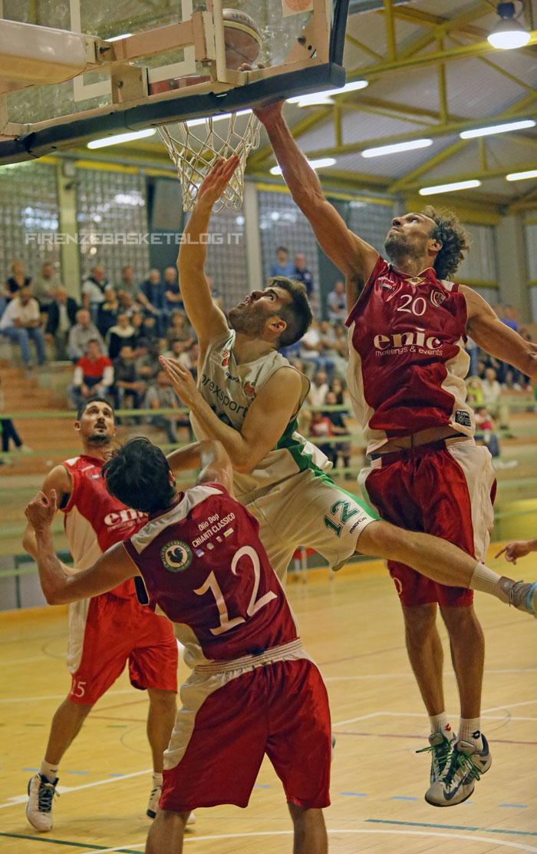 coccia2_pinodragons_basket2014