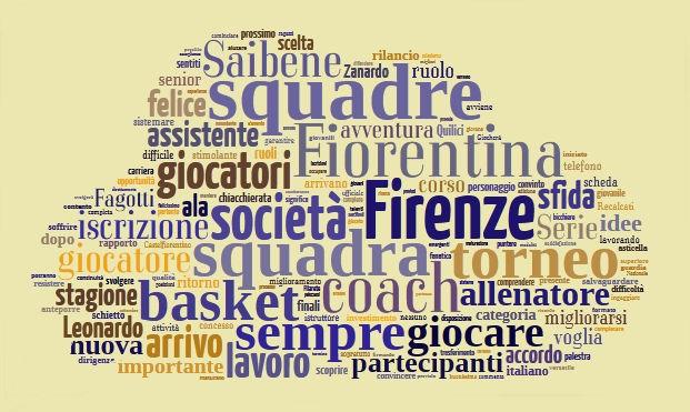 tagcloud_basketblog_firenze