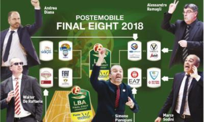 final-eight-toscana-2018-400x240