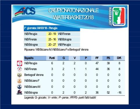 waterbasket_classifica2018-1