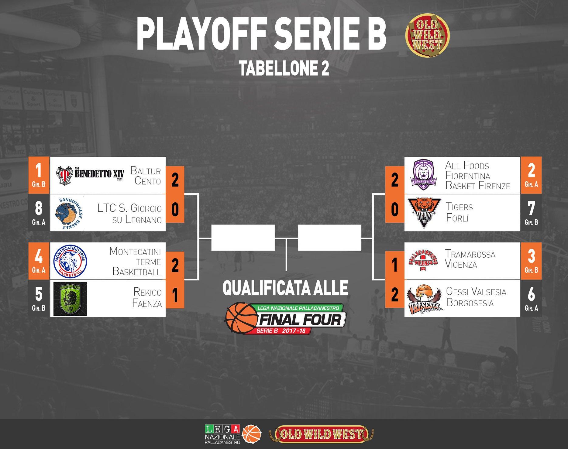 playoff_serieB2017-18_LNP